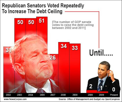 GOP debt ceiling Obama and Bush